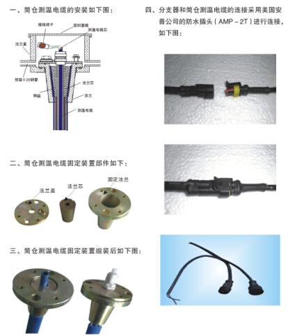 筒仓测温电缆安装图